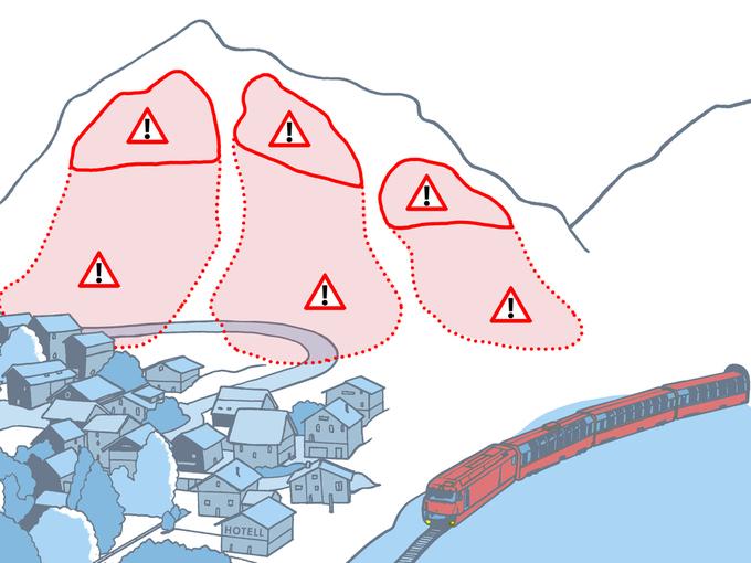 Områder i le for hovedvindretningen vil være mest utsatt for snøskred.