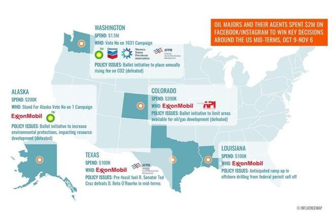 <p><b>SOSIALE MEDIER:</b> Influence Map kartlegger oljeselskapenes lobbyvirksomhet mot strengere klimaregler. Dette er noen av kampanjene de drev på sosiale medier i USA før fjorårets mellomvalg, ifølge tenketanken.</p>