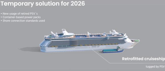 <p>Tidligere forsyningsskip til oljeplattformer kan brukes i en overgangsfase for å sikre utslippsfri cruisefart i norske fjorder, mener NCE Maritime CleanTech.</p>