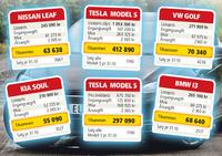 Tesla-eierne får 233.400 kroner mer av staten enn de som kjører Leaf